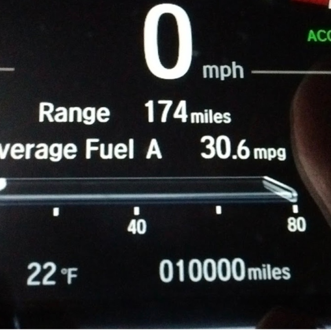 Car odometer that reads 10000 miles.