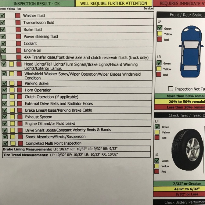 Vehicle inspection report with green marks for OK inspection result next to every category.