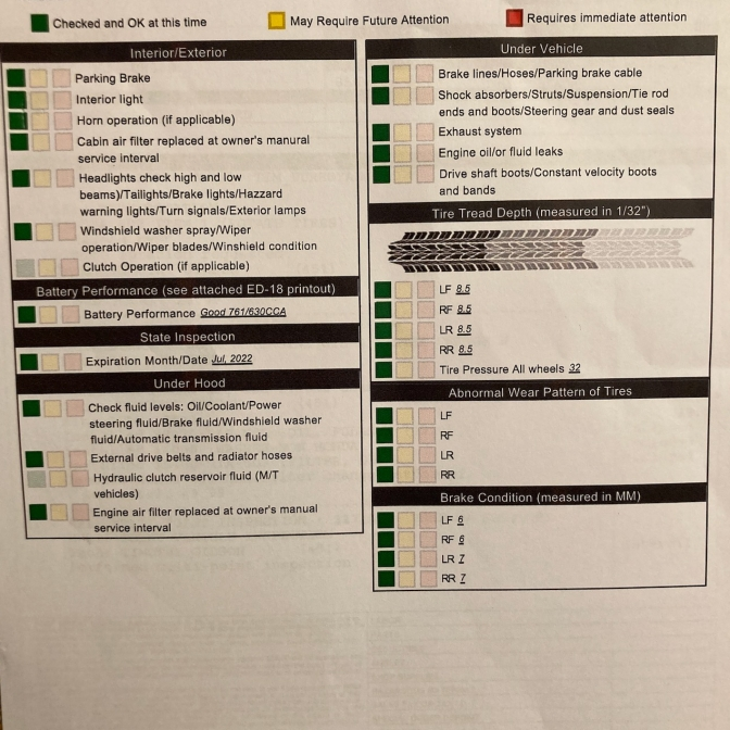 Vehicle inspection report, with all boxes checked green for CHECKED AND OK AT THIS TIME